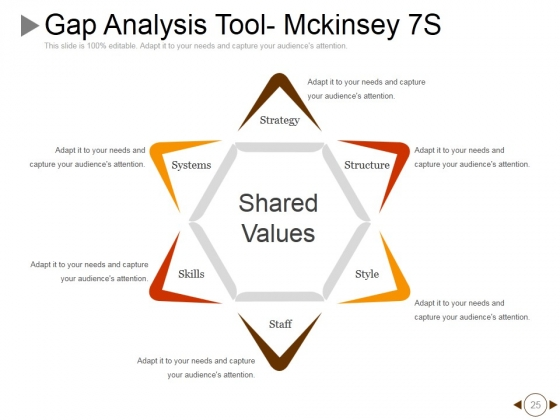 Performance_Gap_Analysis_Techniques_Ppt_PowerPoint_Presentation_Complete_Deck_With_Slides_Slide_25