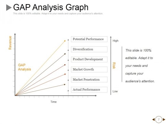 Performance_Gap_Analysis_Techniques_Ppt_PowerPoint_Presentation_Complete_Deck_With_Slides_Slide_7