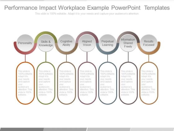 Performance Impact Workplace Example Powerpoint Templates
