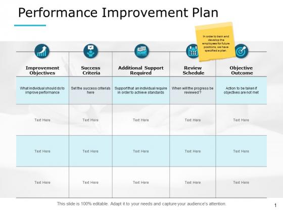 Performance Improvement Plan Ppt PowerPoint Presentation Gallery Slide