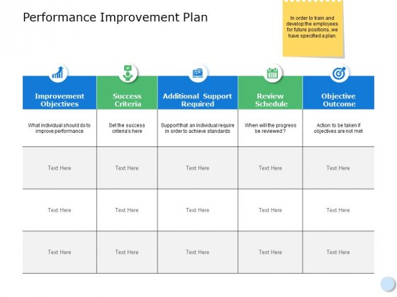 Performance Improvement Plan Ppt Powerpoint Presentation Ideas Background Images