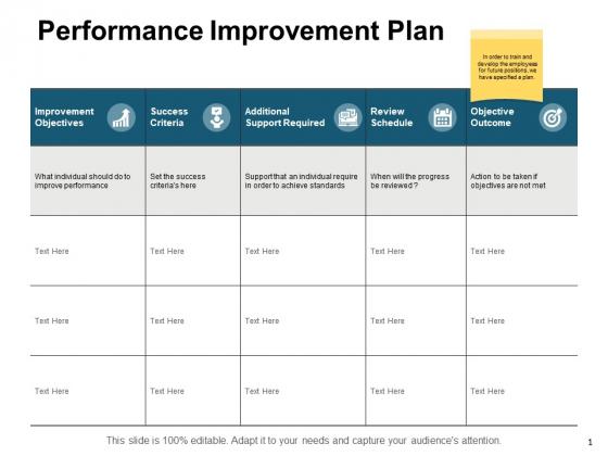 Performance Improvement Plan Ppt PowerPoint Presentation Infographics Microsoft