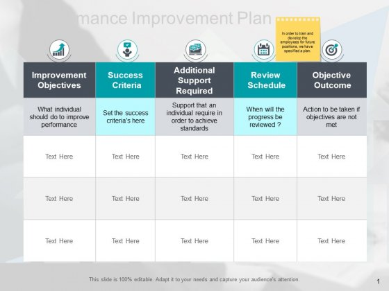 Performance Improvement Plan Ppt PowerPoint Presentation Summary Samples