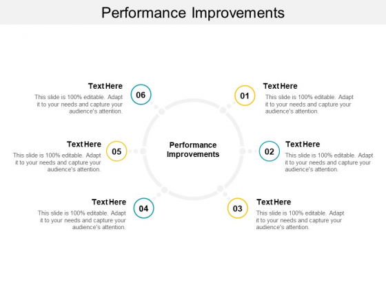 Performance Improvements Ppt PowerPoint Presentation Gallery Templates Cpb