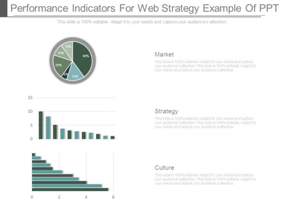 Performance Indicators For Web Strategy Example Of Ppt