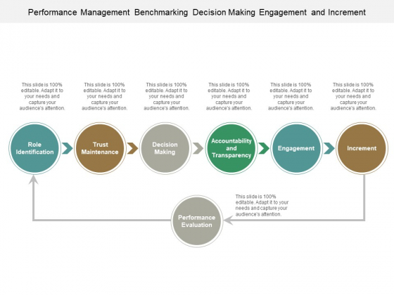 Performance Management Benchmarking Decision Making Engagement And Increment Ppt Powerpoint Presentation Outline Deck