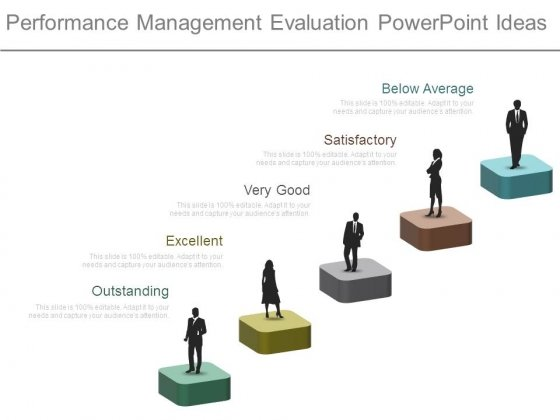 Performance Management Evaluation Powerpoint Ideas