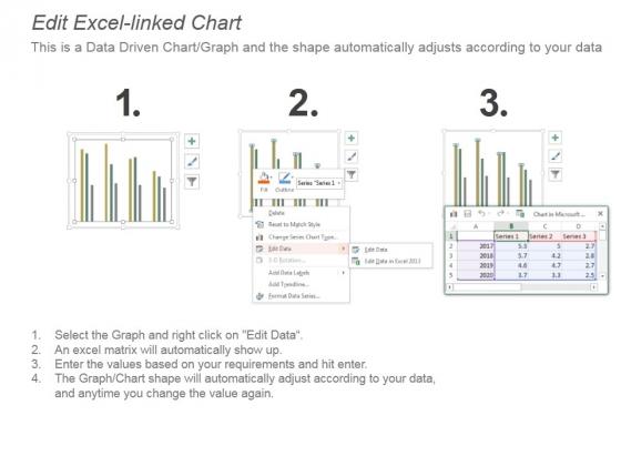 performance management graph ppt powerpoint presentation template, Presentation templates