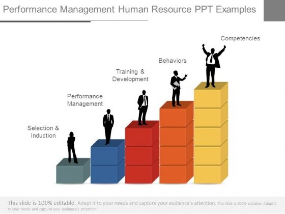 Performance Management Human Resource Ppt Examples