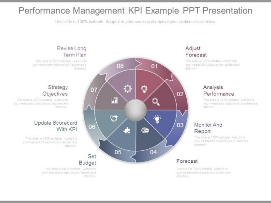 Performance Management Kpi Example Ppt Presentation