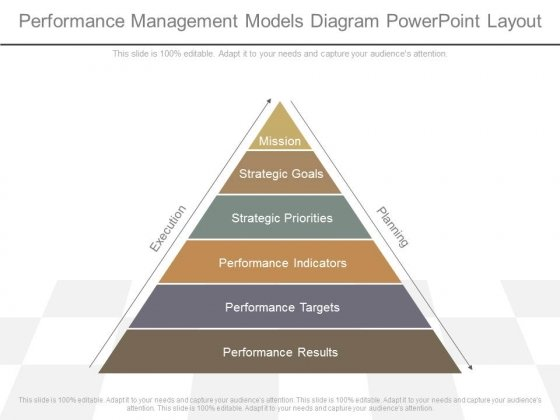 Performance Management Models Diagram Powerpoint Layout
