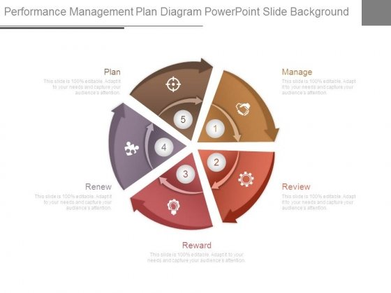 Performance Management Plan Diagram Powerpoint Slide Background