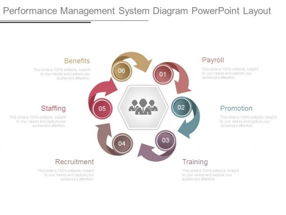 Performance Management System Diagram Powerpoint Layout