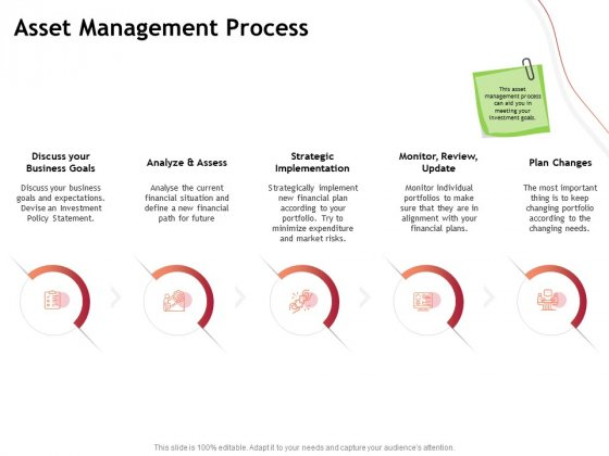 Performance Measuement Of Infrastructure Project Asset Management Process Guidelines PDF