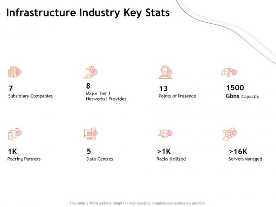 Performance Measuement Of Infrastructure Project Infrastructure Industry Key Stats Inspiration PDF