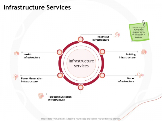 Performance Measuement Of Infrastructure Project Infrastructure Services Ppt Slides Graphics Tutorials PDF