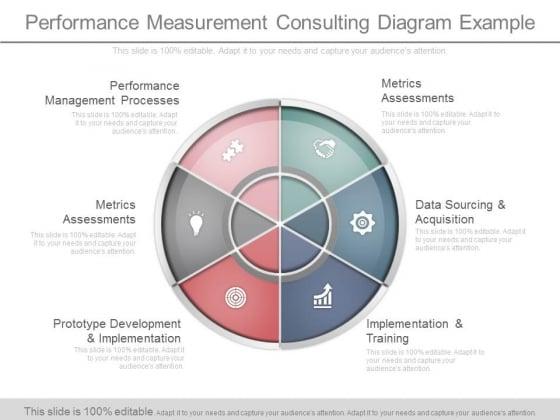 Performance Measurement Consulting Diagram Example