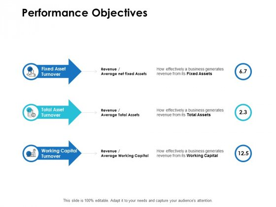 Performance Objectives Ppt PowerPoint Presentation File Samples