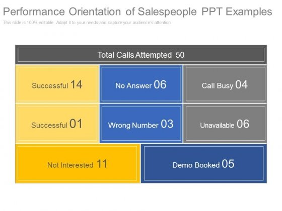 Performance Orientation Of Salespeople Ppt Examples