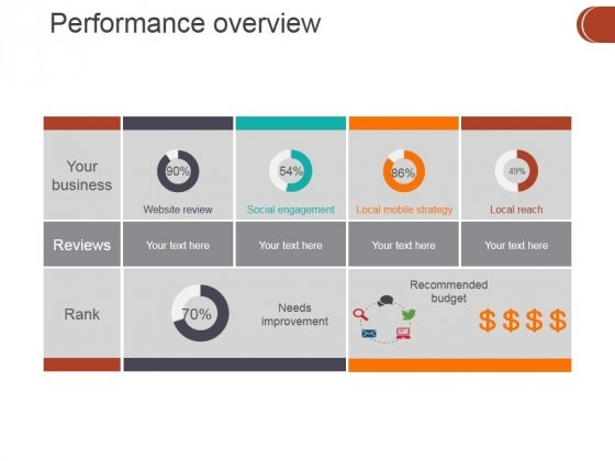 Performance Overview Ppt PowerPoint Presentation Pictures Vector