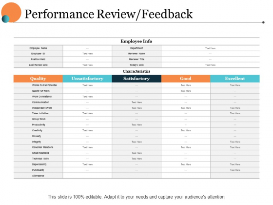 Performance Review Feedback Ppt PowerPoint Presentation Show Sample