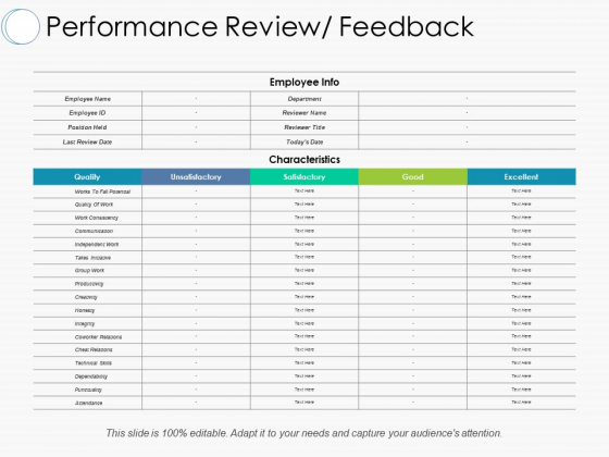 Performance Review Feedback Ppt PowerPoint Presentation Slides Maker