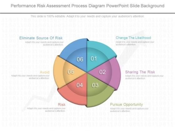 Performance Risk Assessment Process Powerpoint Slide Background