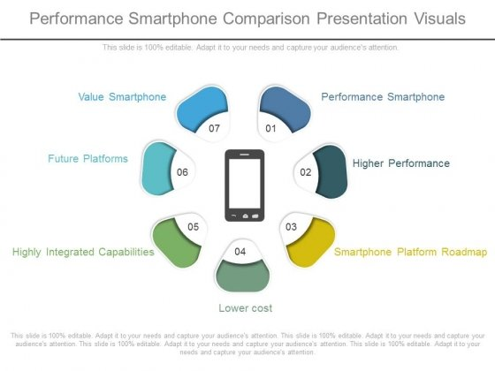 Performance_Smartphone_Comparison_Presentation_Visuals_1