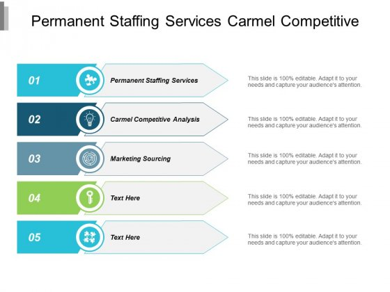 Permanent Staffing Services Carmel Competitive Analysis Marketing Sourcing Ppt PowerPoint Presentation Show Demonstration
