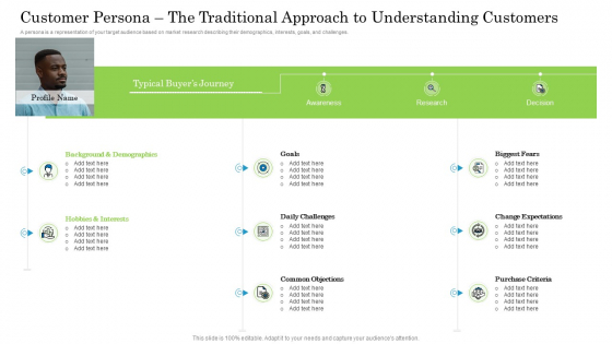 Persona The Traditional Approach To Understanding Customers Background PDF