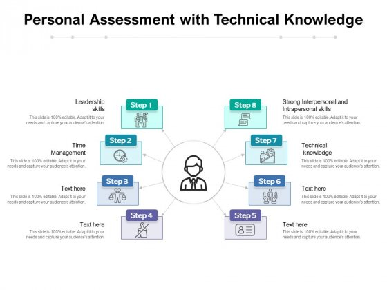 Personal Assessment With Technical Knowledge Ppt PowerPoint Presentation Gallery Examples PDF