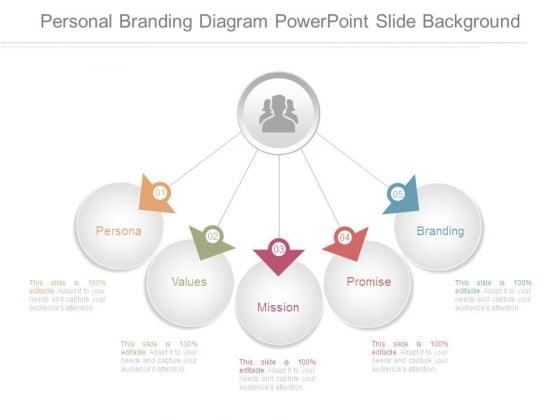 Personal Branding Diagram Powerpoint Slide Background