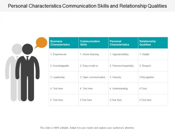 personal characteristics communication skills and relationship qualities ppt powerpoint presentation layouts information