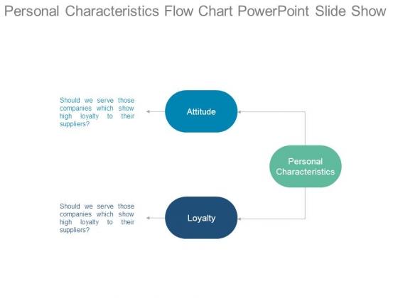 Personal Characteristics Flow Chart Powerpoint Slide Show