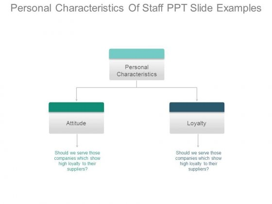 Personal Characteristics Of Staff Ppt Slide Examples