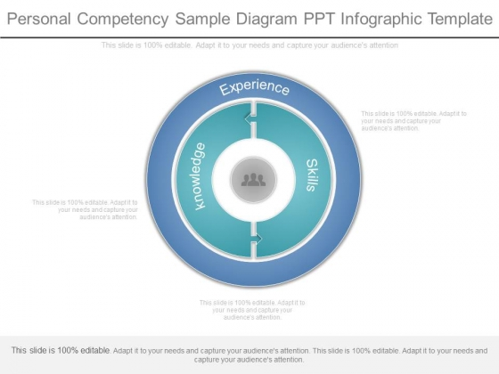Personal Competency Sample Diagram Ppt Infographic Template