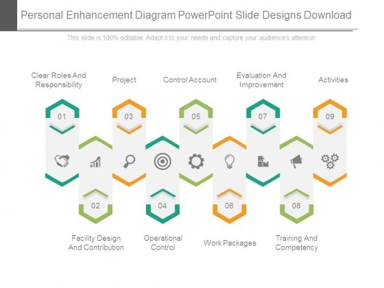Personal Enhancement Diagram Powerpoint Slide Designs Download