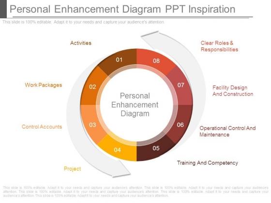Personal Enhancement Diagram Ppt Inspiration Powerpoint Templates