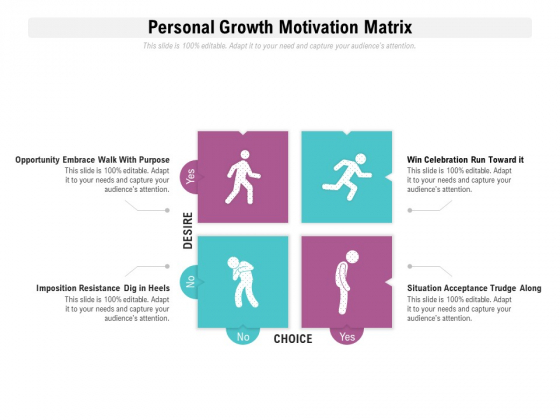 Personal Growth Motivation Matrix Ppt PowerPoint Presentation Summary Picture