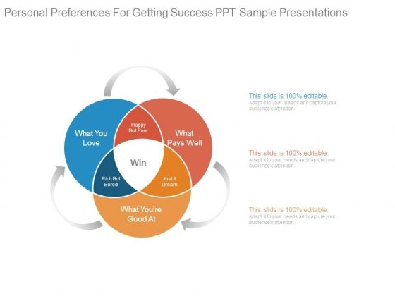 Personal Preferences For Getting Success Ppt Sample Presentations