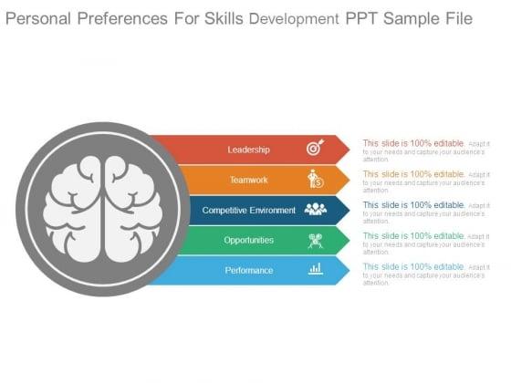 Personal Preferences For Skills Development Ppt Sample File