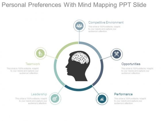 Personal Preferences With Mind Mapping Ppt Slide