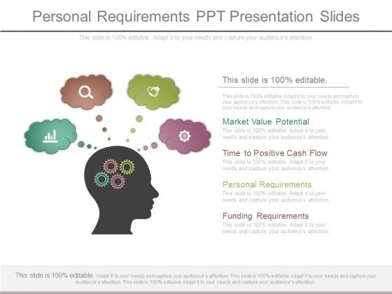 Personal Requirements Ppt Presentation Slides