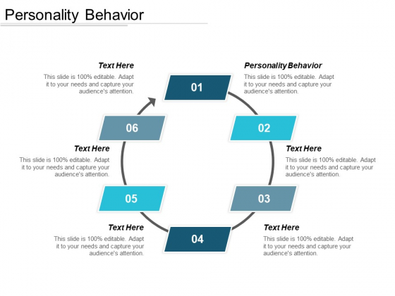 Personality Behavior Ppt PowerPoint Presentation Icon Format Cpb