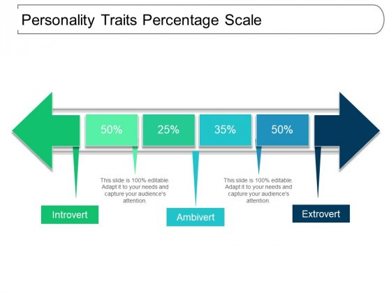 Personality Traits Percentage Scale Ppt PowerPoint Presentation Infographics Icon