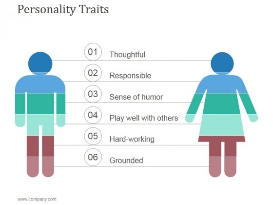 Personality Traits Ppt PowerPoint Presentation Topics