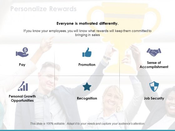 Personalize Rewards Ppt PowerPoint Presentation Professional Gallery