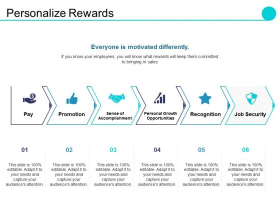 Personalize Rewards Ppt PowerPoint Presentationoutline Images