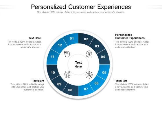 Personalized Customer Experiences Ppt PowerPoint Presentation Summary Shapes Cpb Pdf