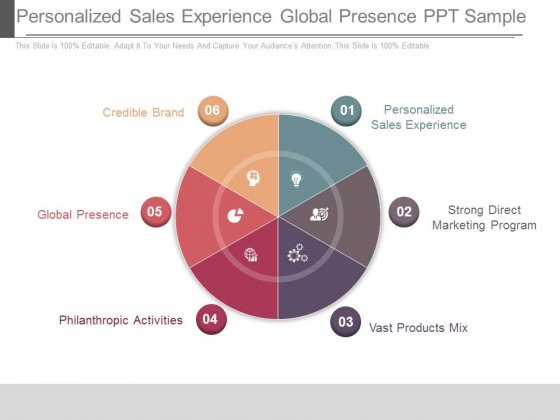 Personalized Sales Experience Global Presence Ppt Sample